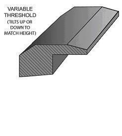 Variable Threshold